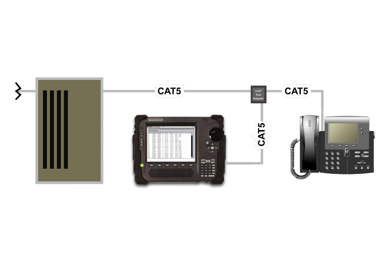 Анализатор VOIP трафика