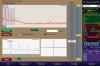 Анализатор проводных линий TALAN_8