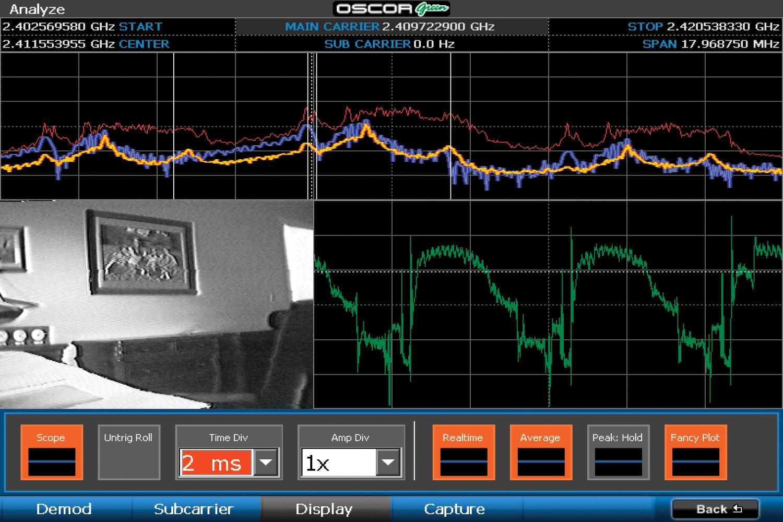 Выявление жучков анализатором спектра