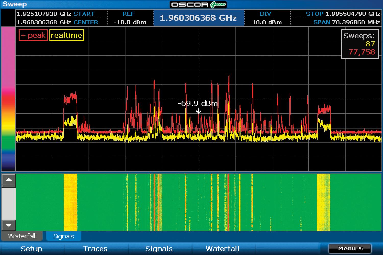 Просмотр растровой спектрограммы (сонограммы)