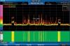 Анализатор спектра OSCOR Green 8 ГГц_11