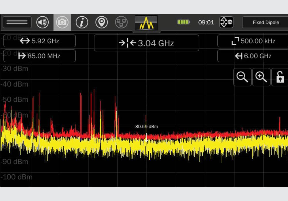 Анализ радиочастотного спектра
