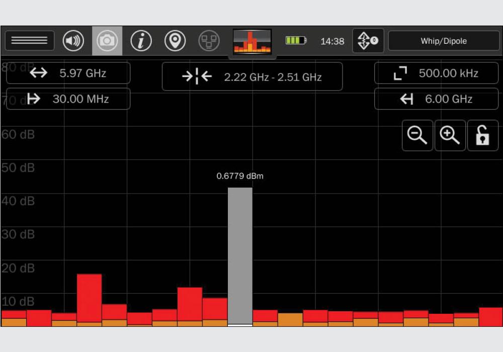 SmartBars™ - эффективный способ в удобном графическом формате быстро и легко обнаружить и локализовать радиочастотные сигналы