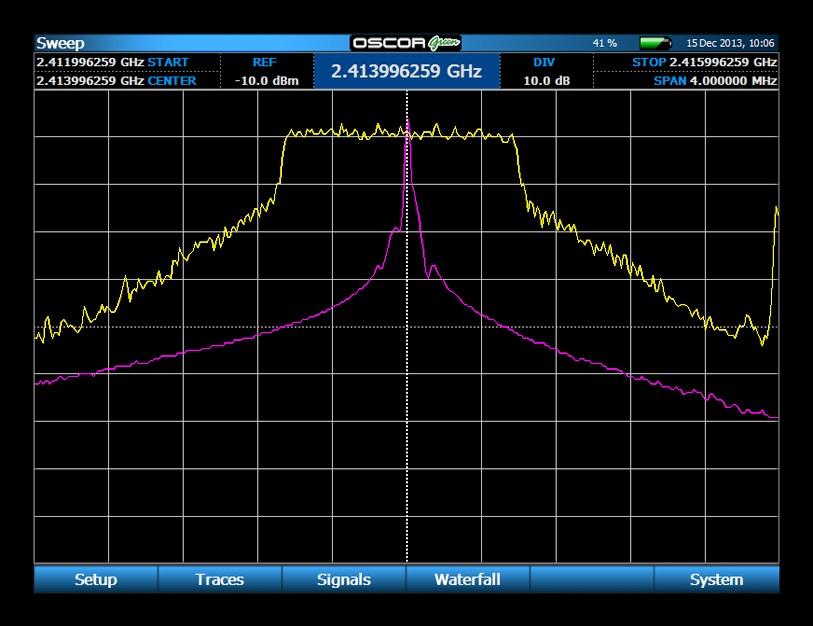 цифровая модуляция с расширенным спектром