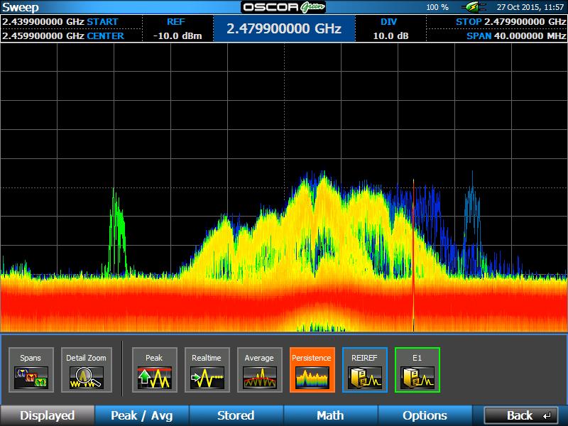 Динамическое отображение спектрограммы постоянных сигналов