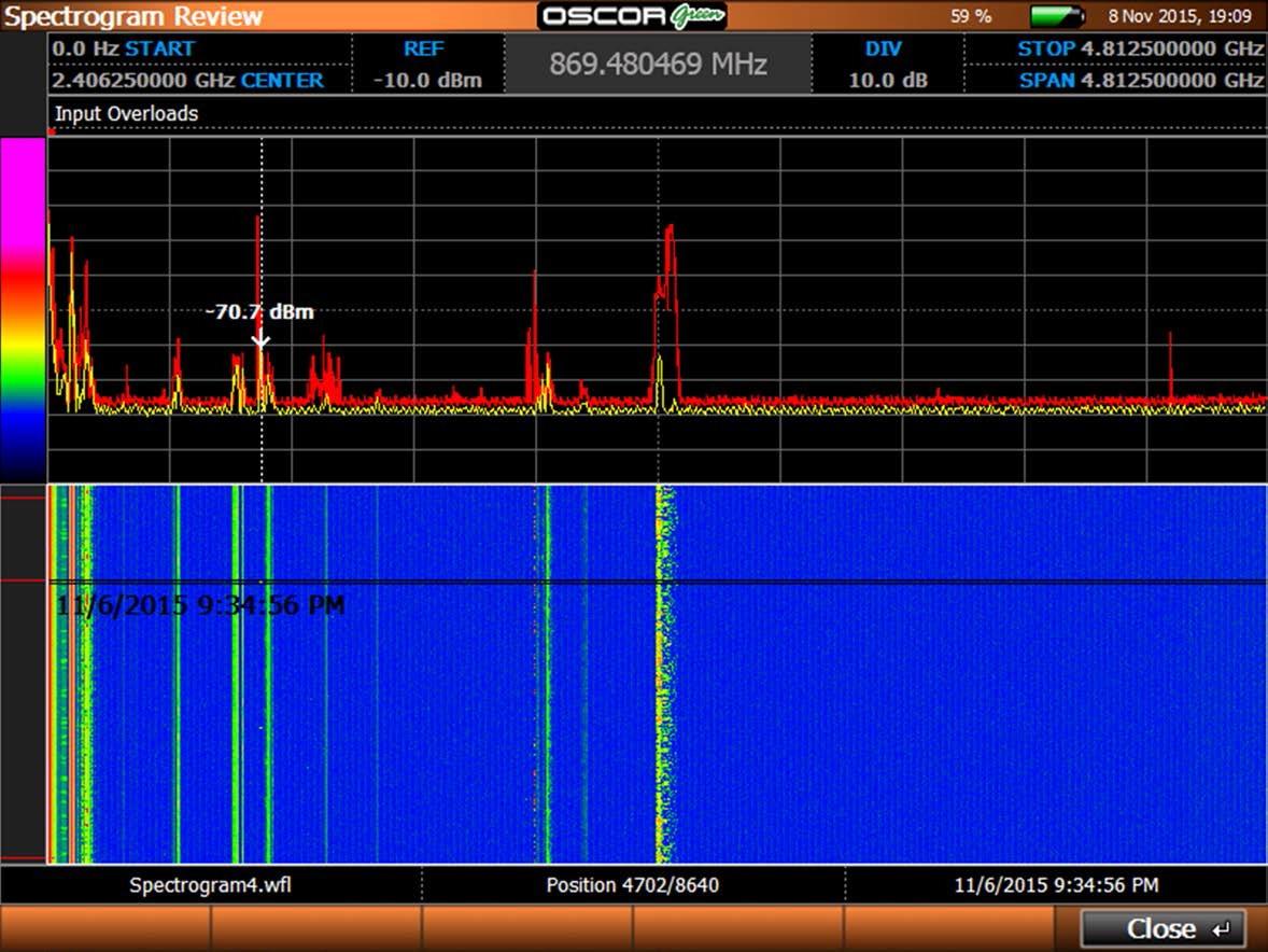 Детализированная запись спектрограммы «Водопад»