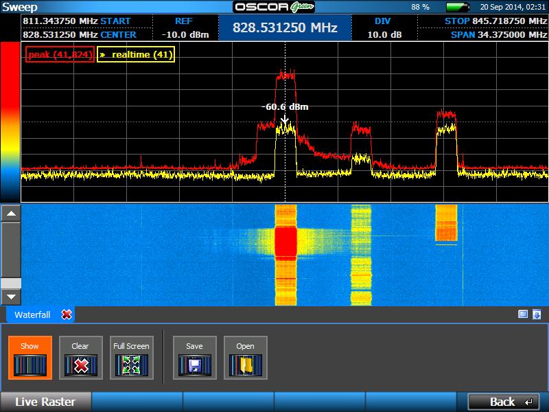 Просмотр растровой спектрограммы при радиомониторинге